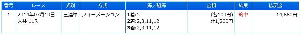 20140710大井11R.jpg