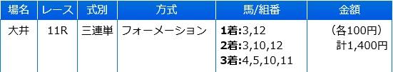 20140827大井11R.jpg